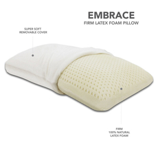 Classic Brands Embrace Firm Latex Pillow with 100 Percent Ventilated Latex Foam