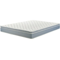 Twin Corsicana American Bedding Mesa 9.25 Inch Euro Top Mattress