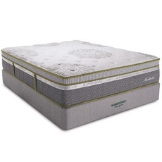 King Southerland Scandinavian Stockholm Luxury Firm Euro Top Mattress